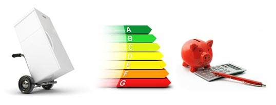 Elektrogeräte energiesparend Gerätetausch Modernisierung