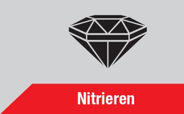 Nitirieren