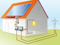 Photovoltaik Aufbau